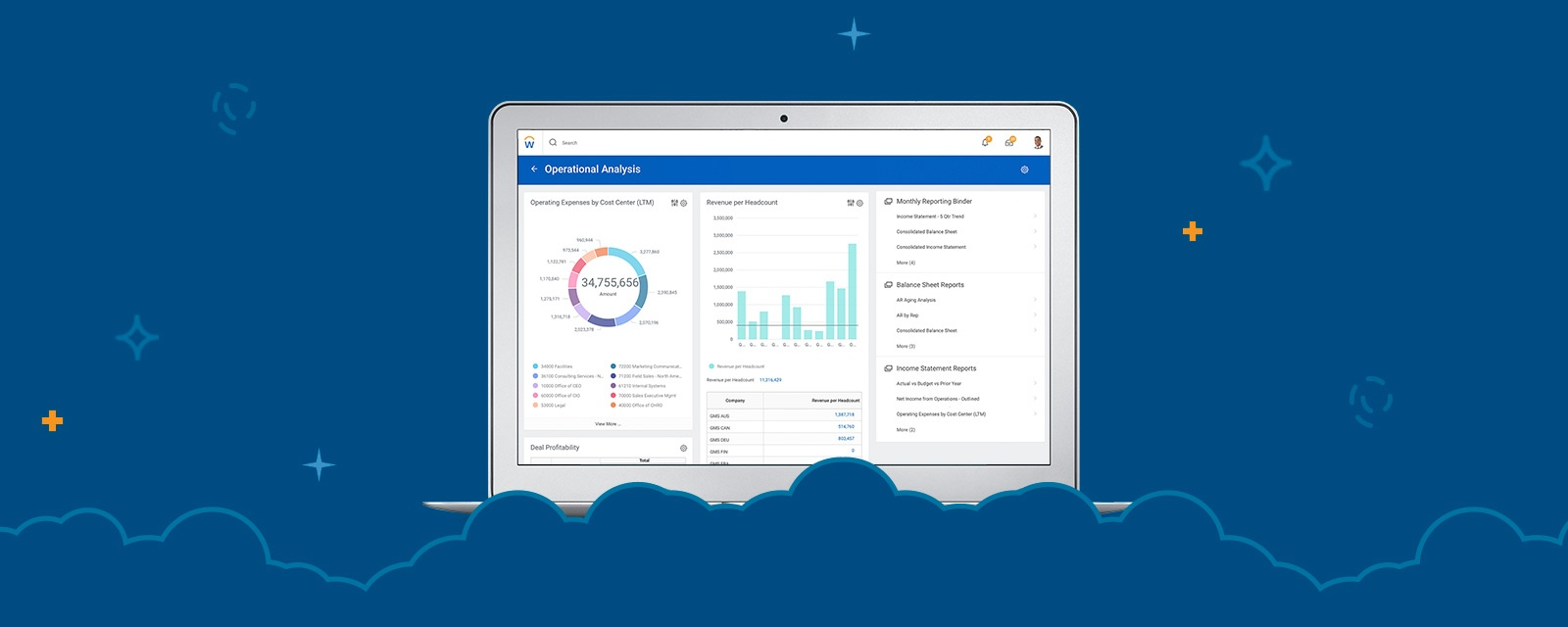 Workday Named a Leader in Gartner Magic Quadrant for Cloud Core ...