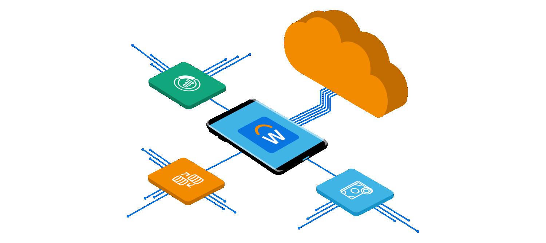 Workday-platform geïntegreerd en uitgebreid met andere applicaties.