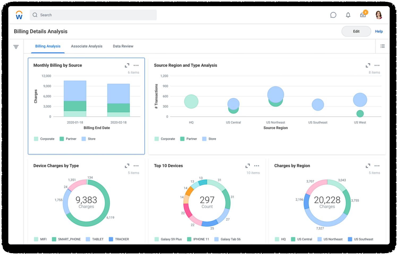 Screenshot of billing details analysis dashboard