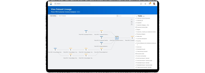 Tablero de mando de análisis de facturas que muestra flujo de catálogos de datos.