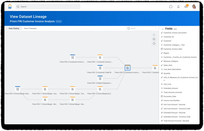 Tableau de bord d'analyse de facture présentant un flux de catalogue de données.