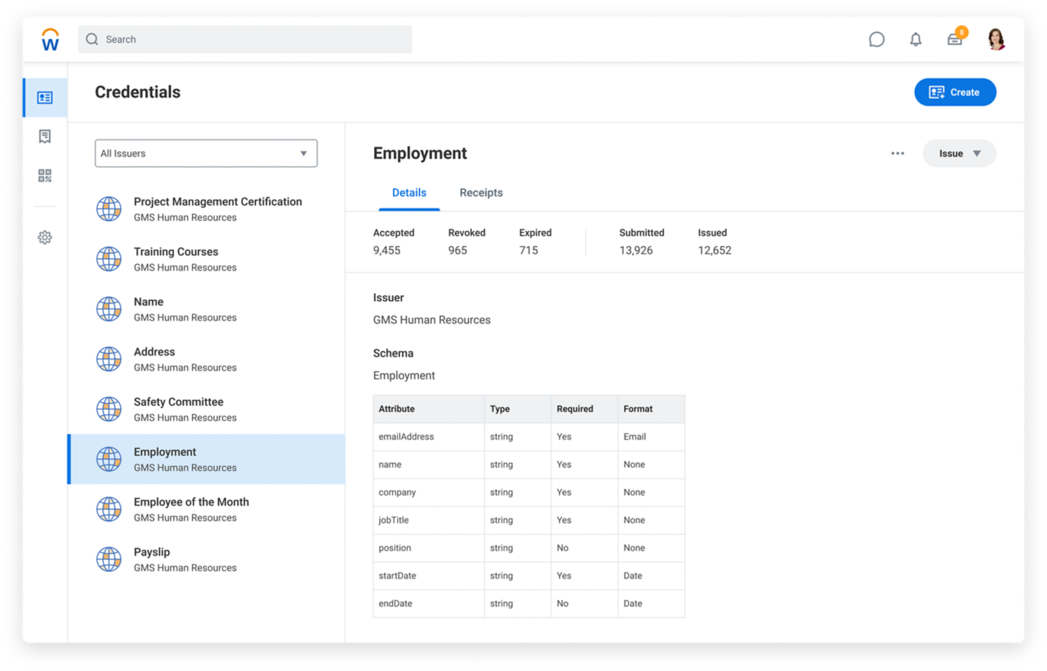 Credentials admin dashboard showing employment details. 2020R1