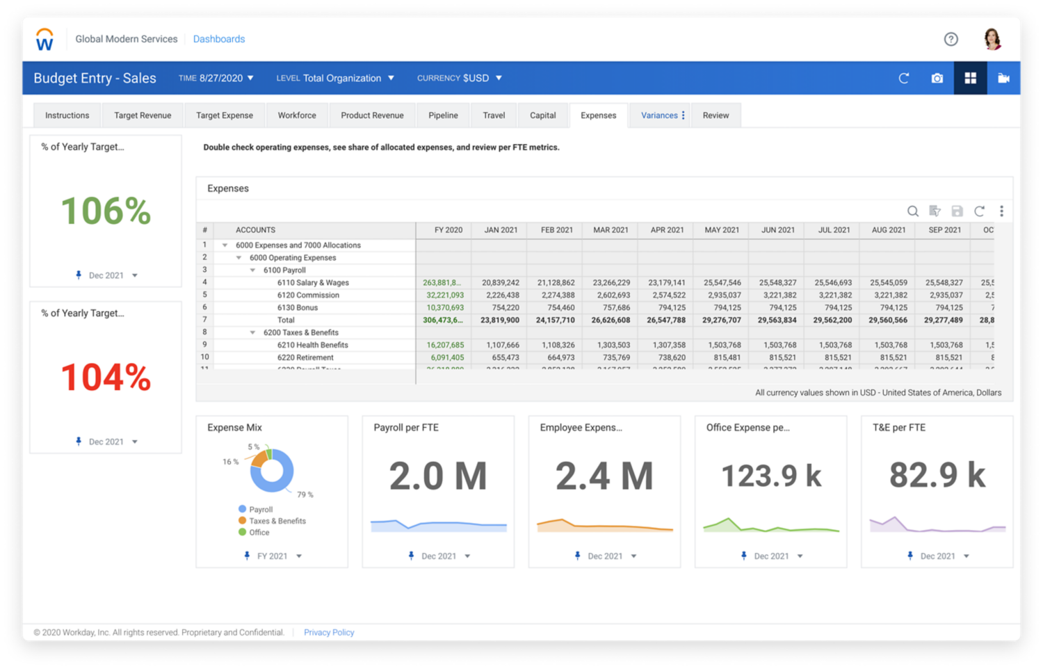 Budget dashboard showing sample budget  and a table for expenses.
