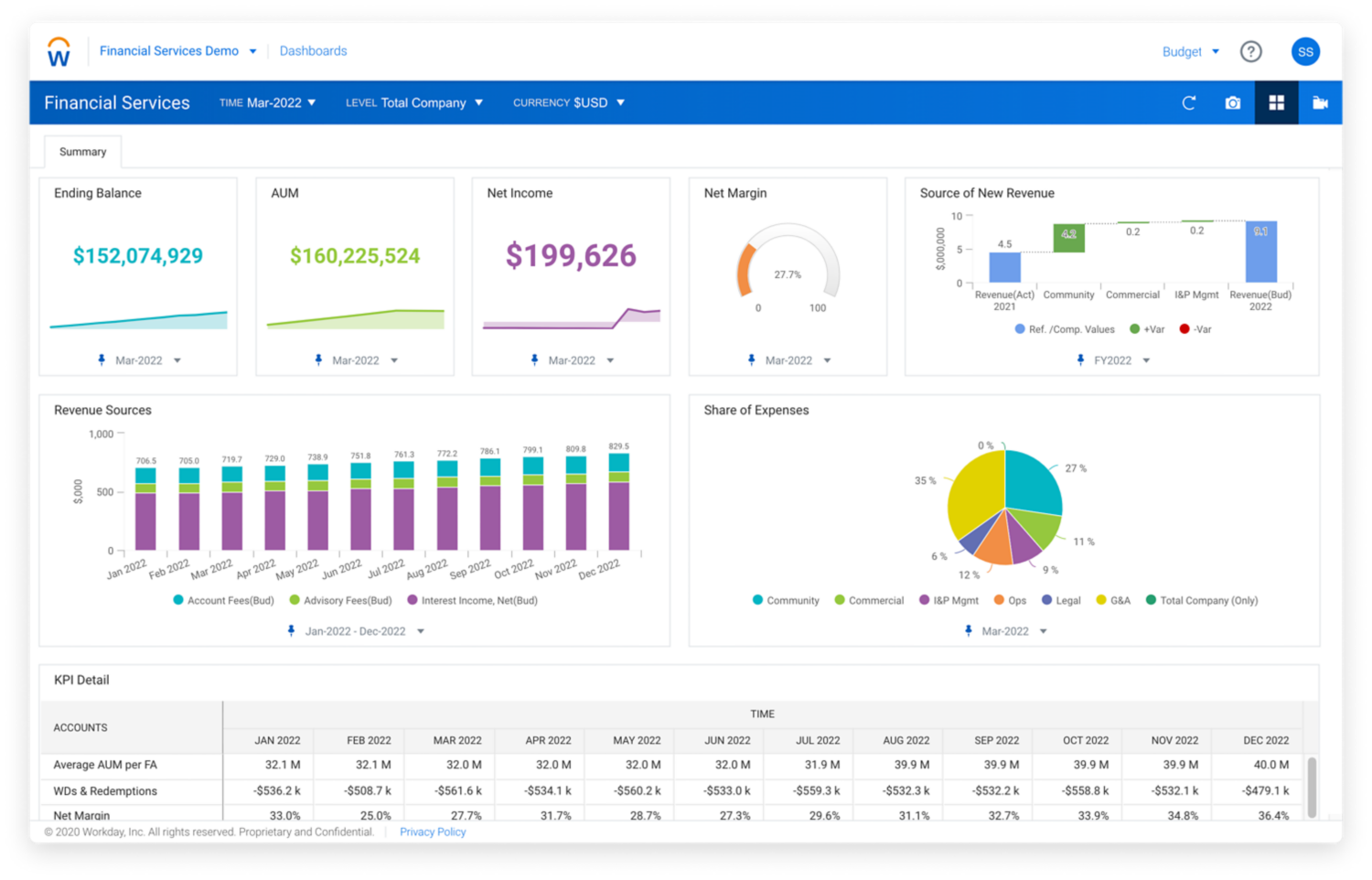 Workday Enterprise Planning Financial Services Summary dashboard for Banking.