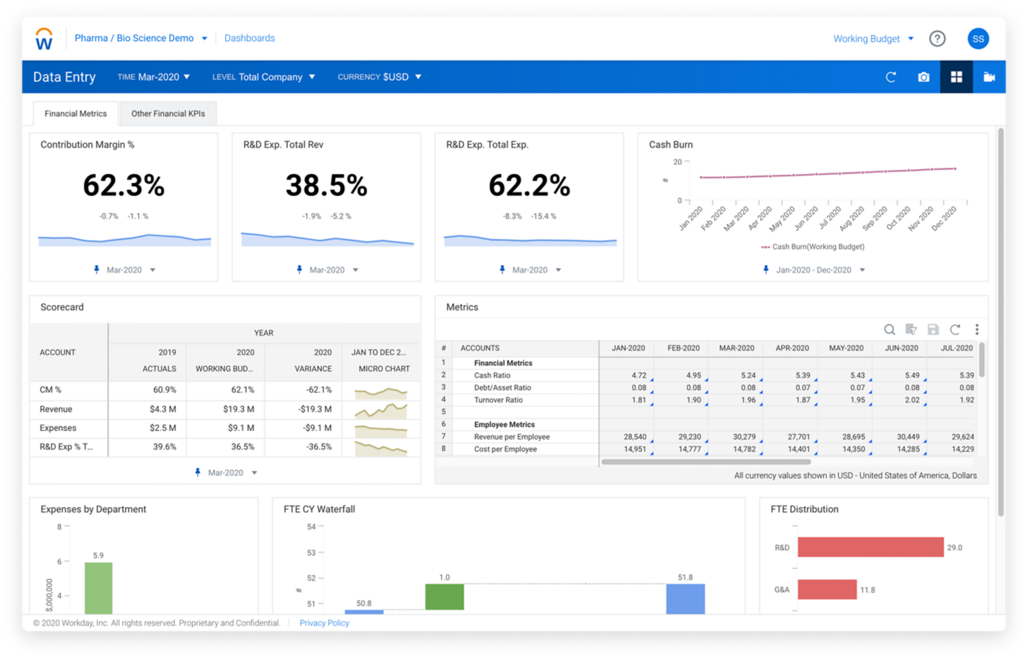 Workday Enterprise Planning KPI dashboard for life sciences organizations.