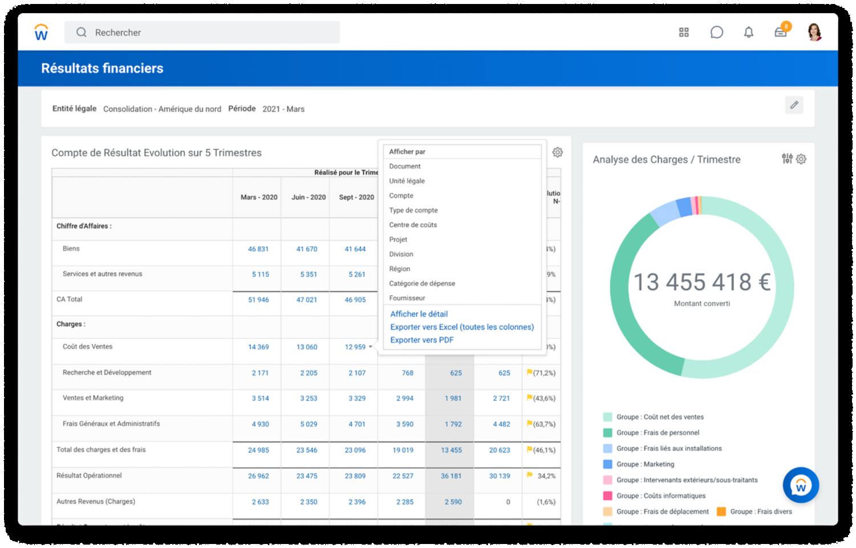 Tableau de bord des résultats de comptabilité générale présentant un compte de résultat et une analyse des charges trimestrielles.