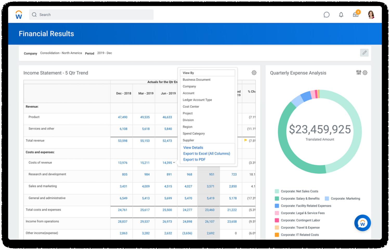 損益計算書と四半期経費分析を表示している財務会計結果ダッシュボード。
