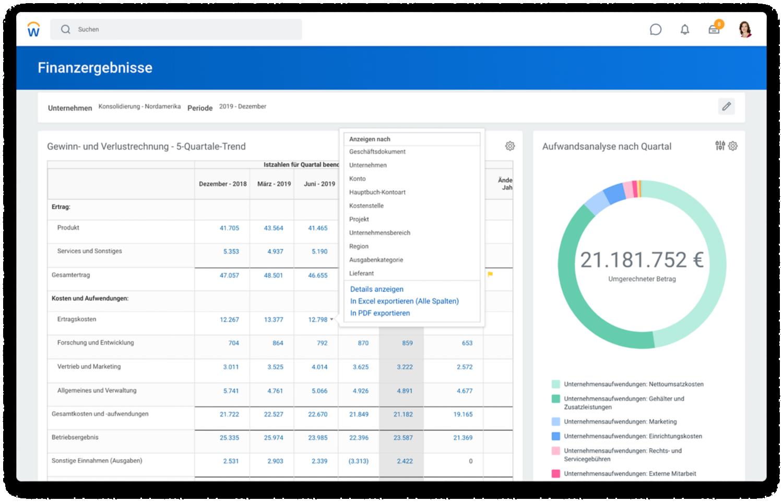 Dashboard für Finanzbuchhaltungsergebnisse mit Gewinn- und Verlustrechnung und vierteljährlicher Ausgabenanalyse