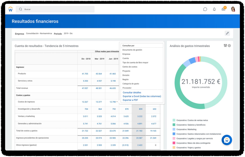 Tablero de mando de resultados de contabilidad financiera que muestra la cuenta de resultados y el análisis de los gastos trimestrales.
