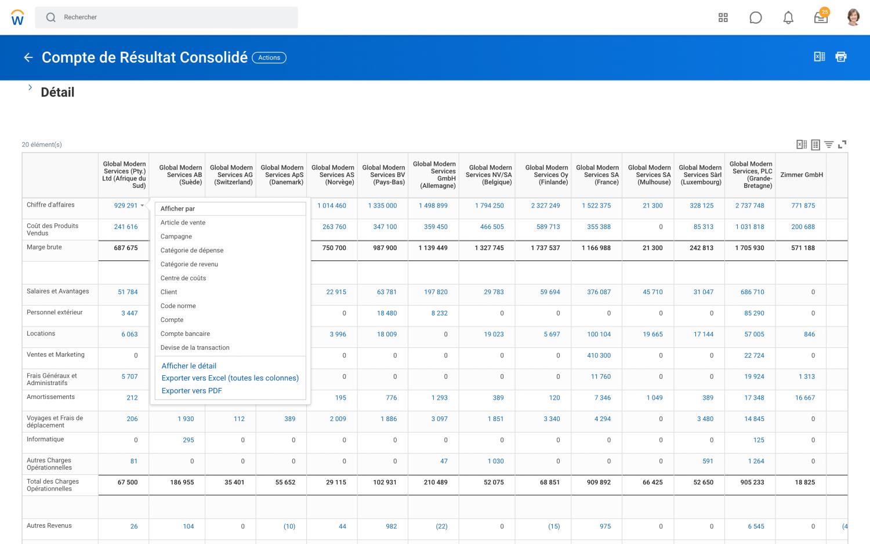 Compte de résultat consolidé dans un logiciel de consolidation et clôture.
