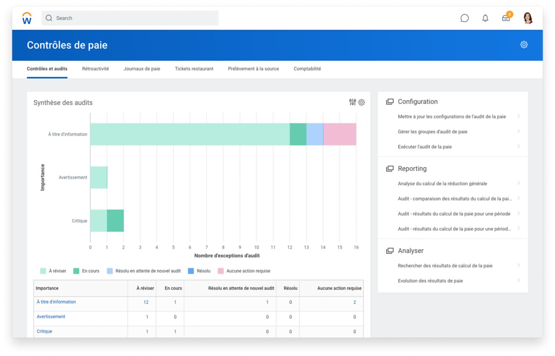 Payroll compliance dashboard for France showing updates delivered last week.