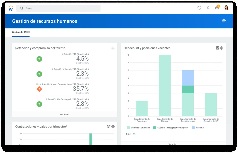 Tablero de mando de gestión de recursos humanos con porcentajes de retención y captación de talento, y gráfico de barras para headcount y posiciones vacantes.