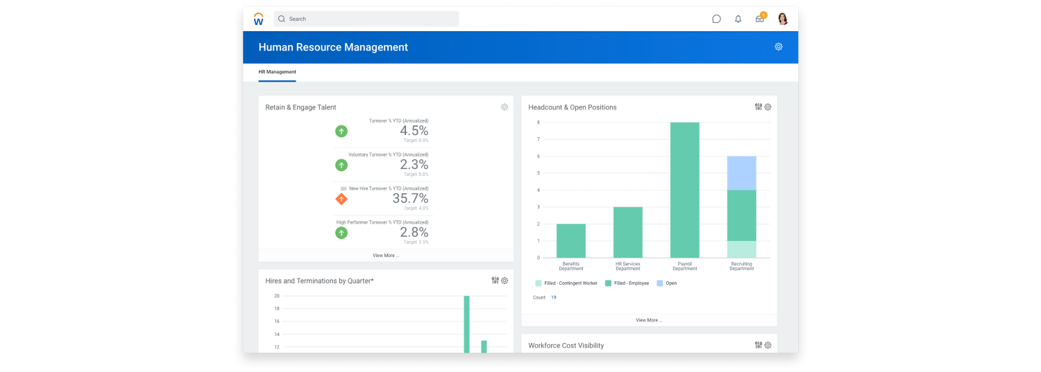 Human resource management dashboard showing retain and engage talent percentages, and a bar graph for head count and open positions.