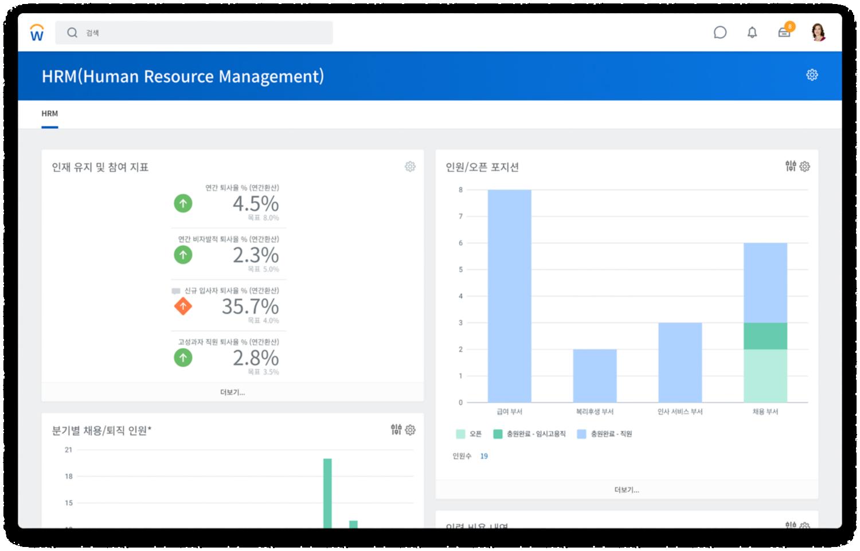 인재 유지 및 참여율, 인원수 및 오픈 포지션을 막대그래프로 보여주는 HRM(Human Resource Management) 대시보드