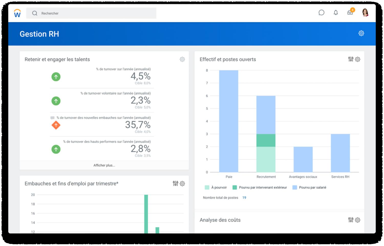 Tableau de bord de gestion des ressources humaines présentant les pourcentages de talents attirés et fidélisés, et un graphique à barres sur les effectifs et les postes à pourvoir.