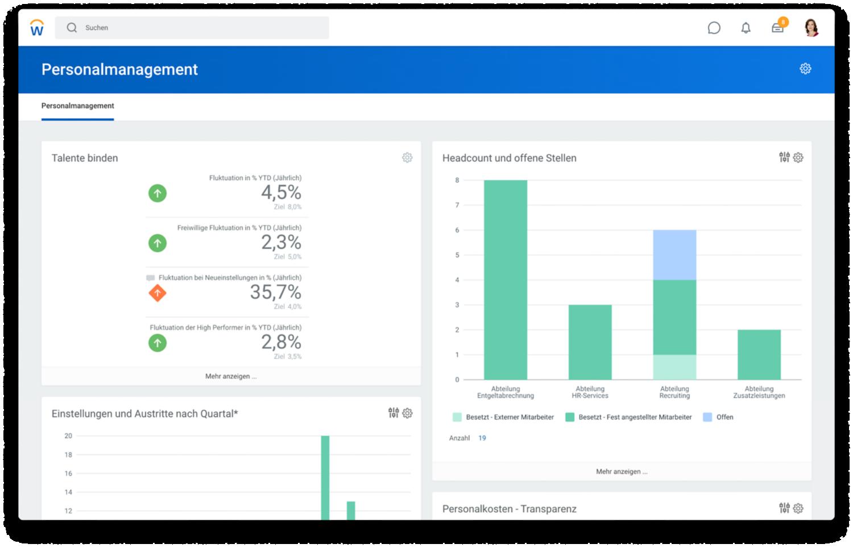 Human Resource Management-Dashboard mit Prozentsätzen zu Motivation und Bindung von Talenten und einem Balkendiagramm zu Headcount und offenen Stellen