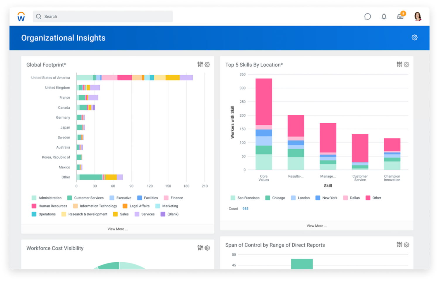 Organizational insights dashboard showing bar graphs for global footprint and top five skills by location. 2020R1