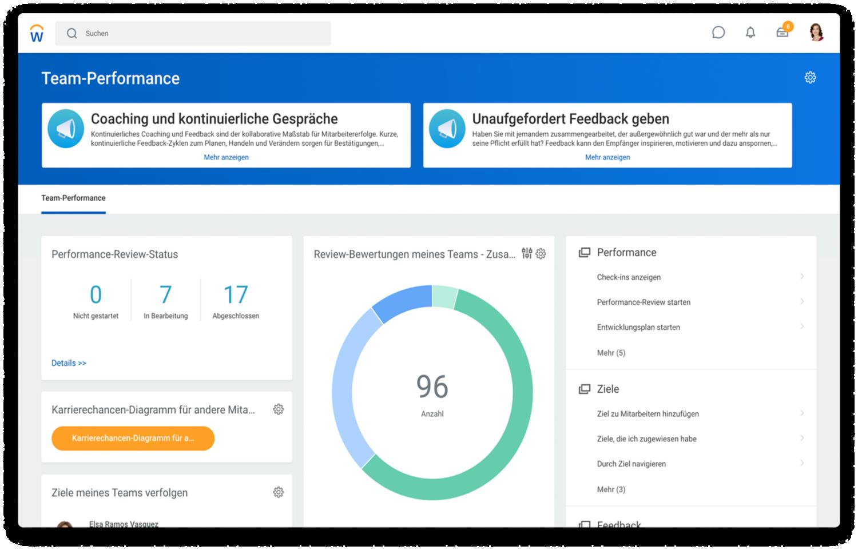 Dashboard für Team-Performance mit Performance-Review-Status und einer Übersicht der Review-Bewertungen des Teams