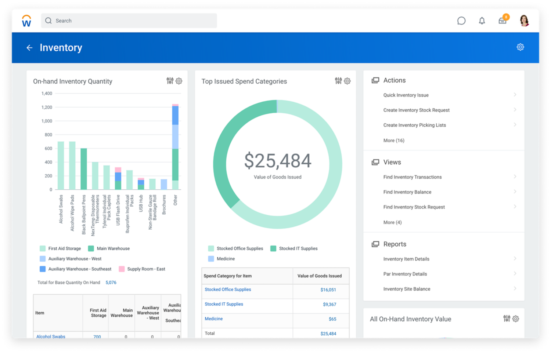 'Inventory Dashboard' met grafieken van de beschikbare voorraad en voornaamste uitgavecategorieën.