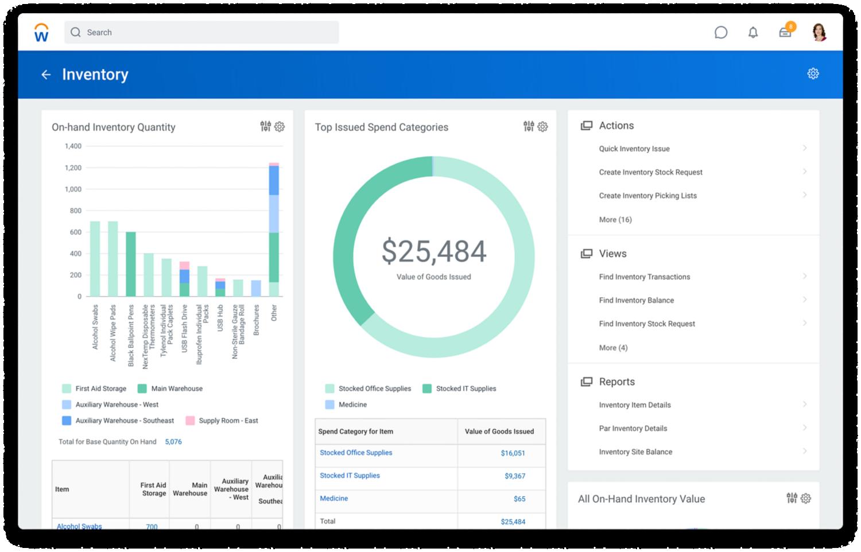 手持ち在庫数量と出庫済みの上位支出カテゴリのグラフを表示している在庫管理のダッシュボード。