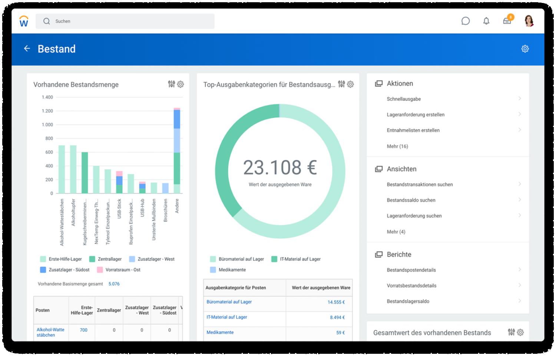 Bestandsmanagement-Dashboard mit Diagrammen zur Menge des vorhandenen Bestands und zu den Top-Ausgabenkategorien für die Bestandsausgabe