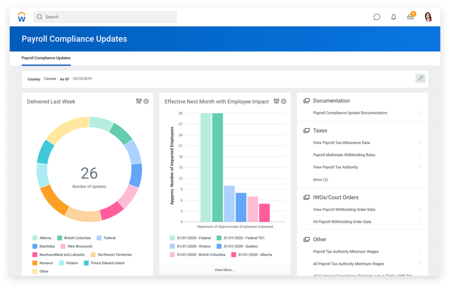 Payroll compliance update dashboard for Canada showing updates delivered last week and the number of employees impacted by updates next month.