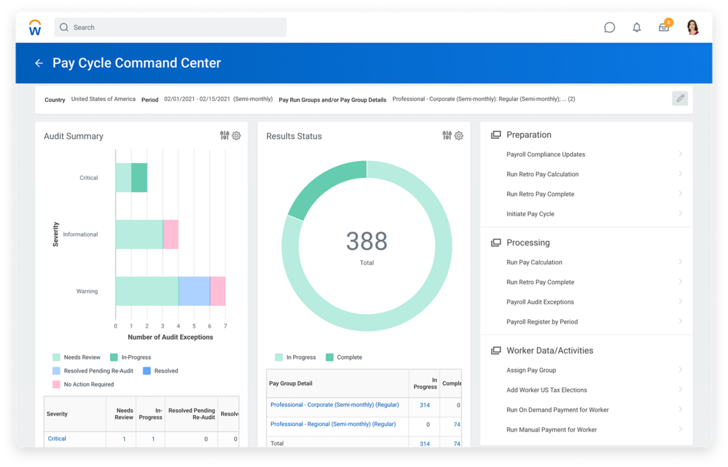 Pay cycle command center dashboard with graphs for audit summary, results status, and accounting summary