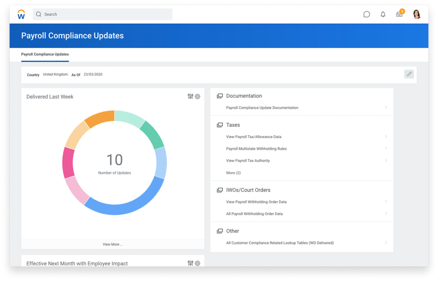 Payroll compliance dashboard for the UK showing delivered compliance updates for the previous week.