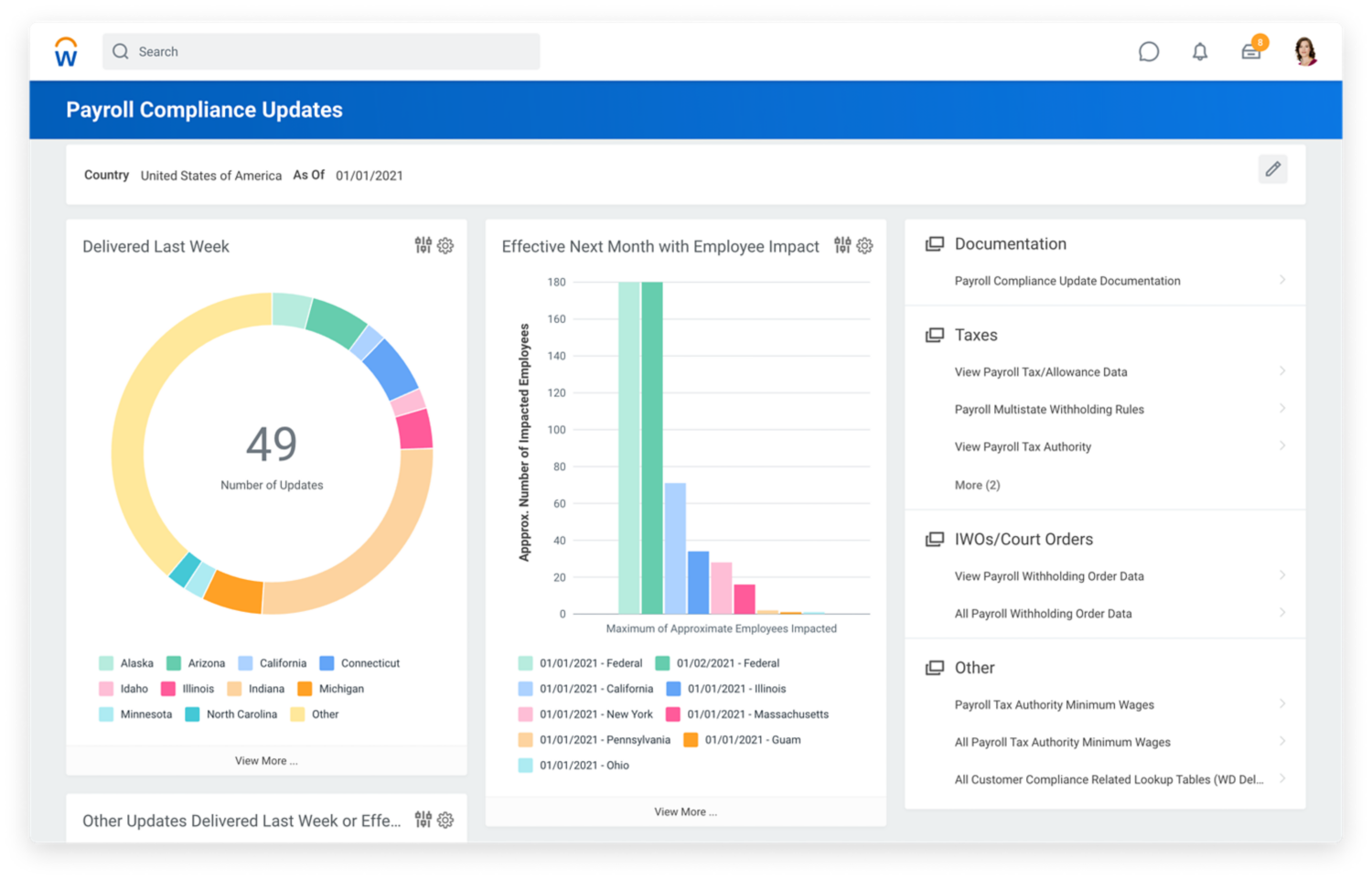 Payroll compliance updates dashboard for the U.S. showing updates delivered last week and the approximate number of impacted employees.