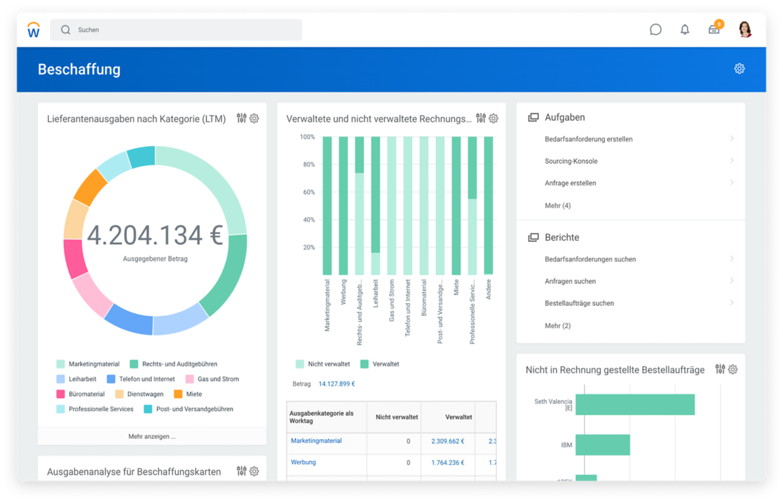 Dashboard für Beschaffung mit Diagrammen zu den Lieferantenausgaben nach Kategorie sowie zu verwalteten und nicht verwalteten Rechnungsausgaben