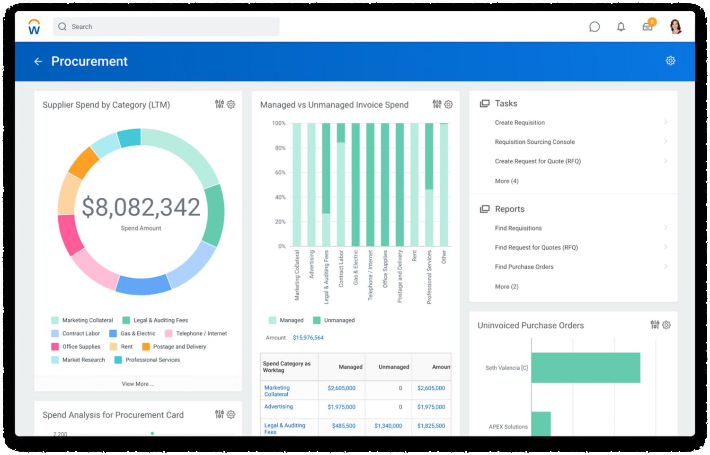 Tablero de mando de Procurement con gráficos del gasto de proveedores por categoría y gasto de factura gestionado y sin gestionar.