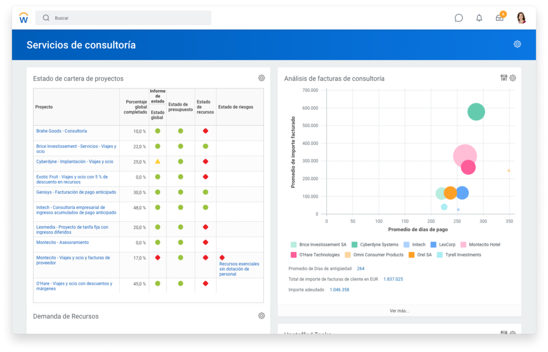 Captura de pantalla del tablero de mando de servicios de consultoría con situación de cartera de proyectos y diagrama de dispersión de análisis de facturas de consultoría.