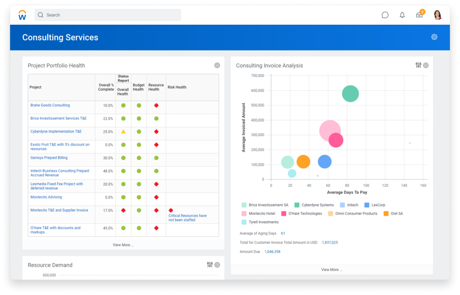 Screenshot of consulting services dashboard showing project portfolio health and a consulting invoice analysis scatter graph.