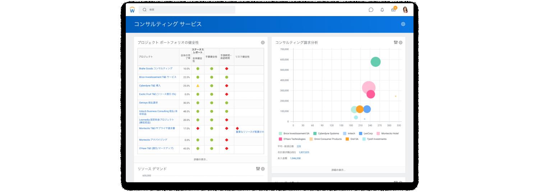 プロジェクト ポートフォリオの健全性とコンサルティング請求書分析の散布図を表示しているコンサルティング サービス ダッシュボードの画面。