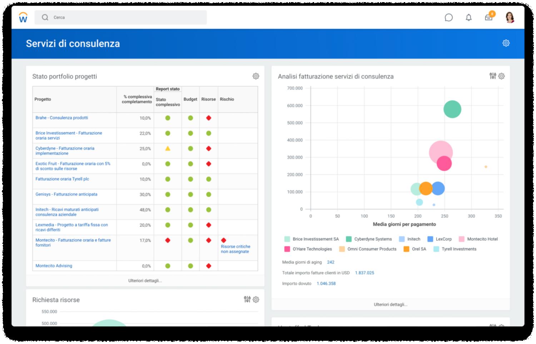 Schermata del dashboard dei servizi di consulenza che mostra lo stato di salute dei progetti e un grafico a punti sparsi con l'analisi delle fatture di consulenza.