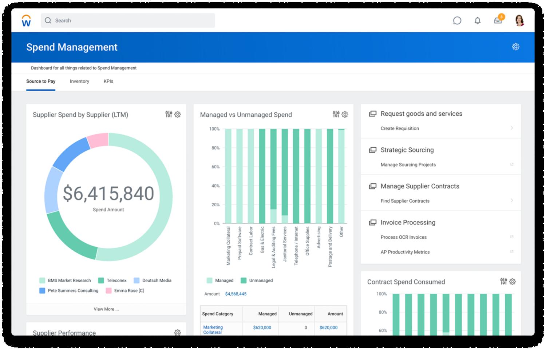 Tableau de bord Cloud de gestion des dépenses présentant des graphiques de dépenses fournisseur par fournisseur et de dépenses négociées et non négociées.