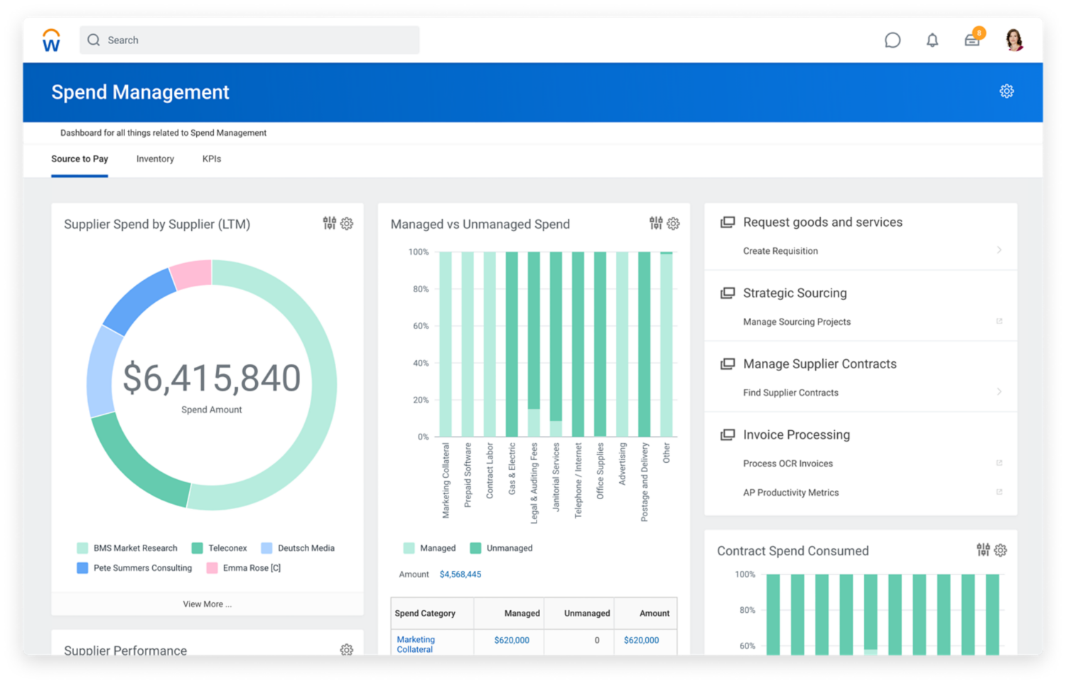 Cloud spend management dashboard showing graphs for supplier spend by supplier and managed versus unmanaged spend.