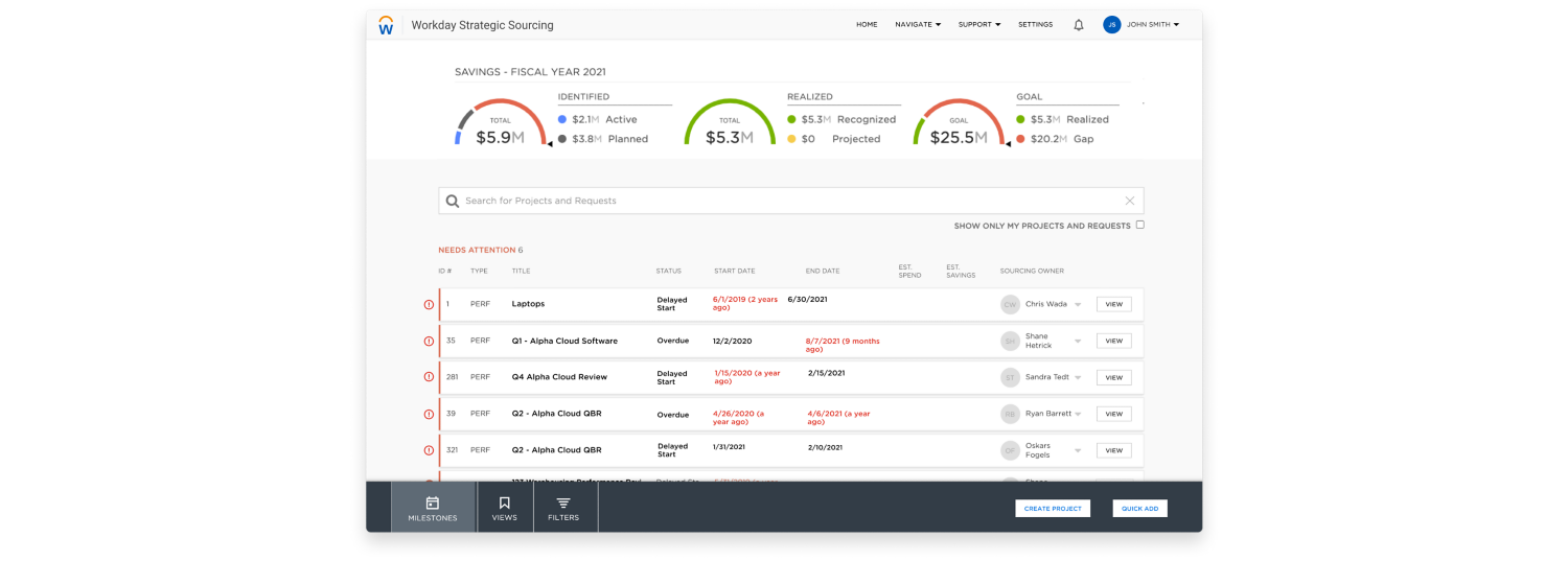 A pipeline dashboard showing fiscal year 2020 savings and a table for new project requests and projects that need attention.