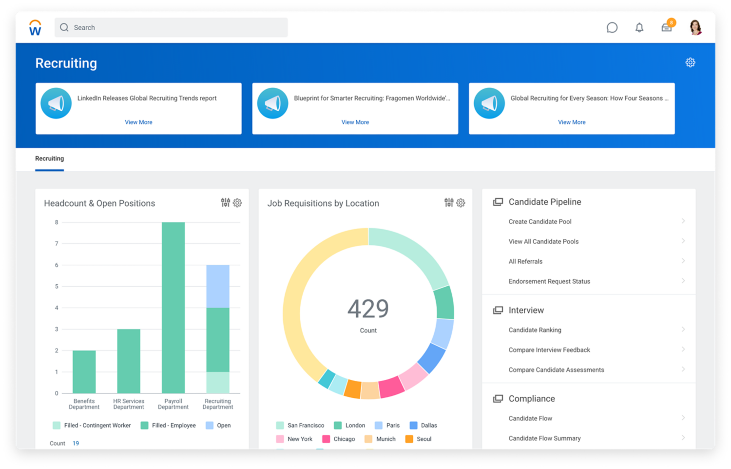 Talent acquisition dashboard showing graphs for headcount, open positions, and job requisitions by location.