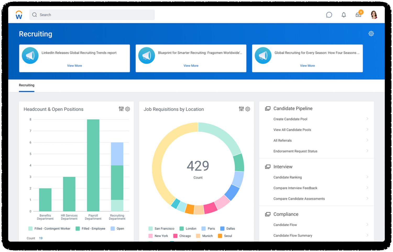 Dashboard 'Talent Acquisition' met grafieken voor headcount, openstaande arbeidsplaatsen en vacatures per locatie.