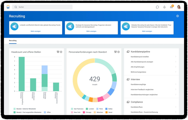 Talentakquise-Dashboard mit Diagrammen zu Headcount, offenen Stellen und Personalanforderungen nach Standort