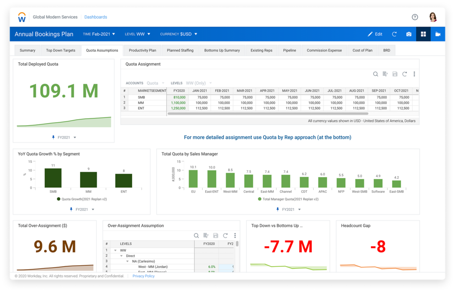 Sales quota management software from Workday Adaptive Planning. Annual Bookings Plan dashboard for quota assumptions.