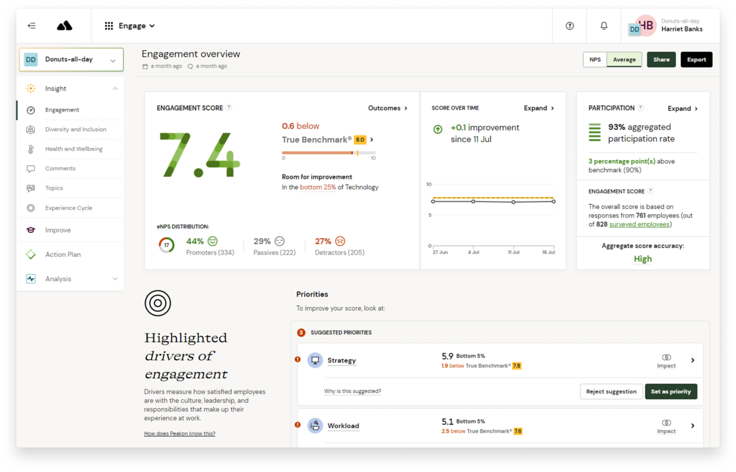 Read the Workday and Peakon Insights datasheet.