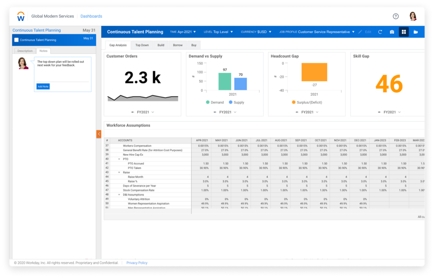 Workday Adaptive Planning dashboard showing Continuous Talent Planning GAP analysis.