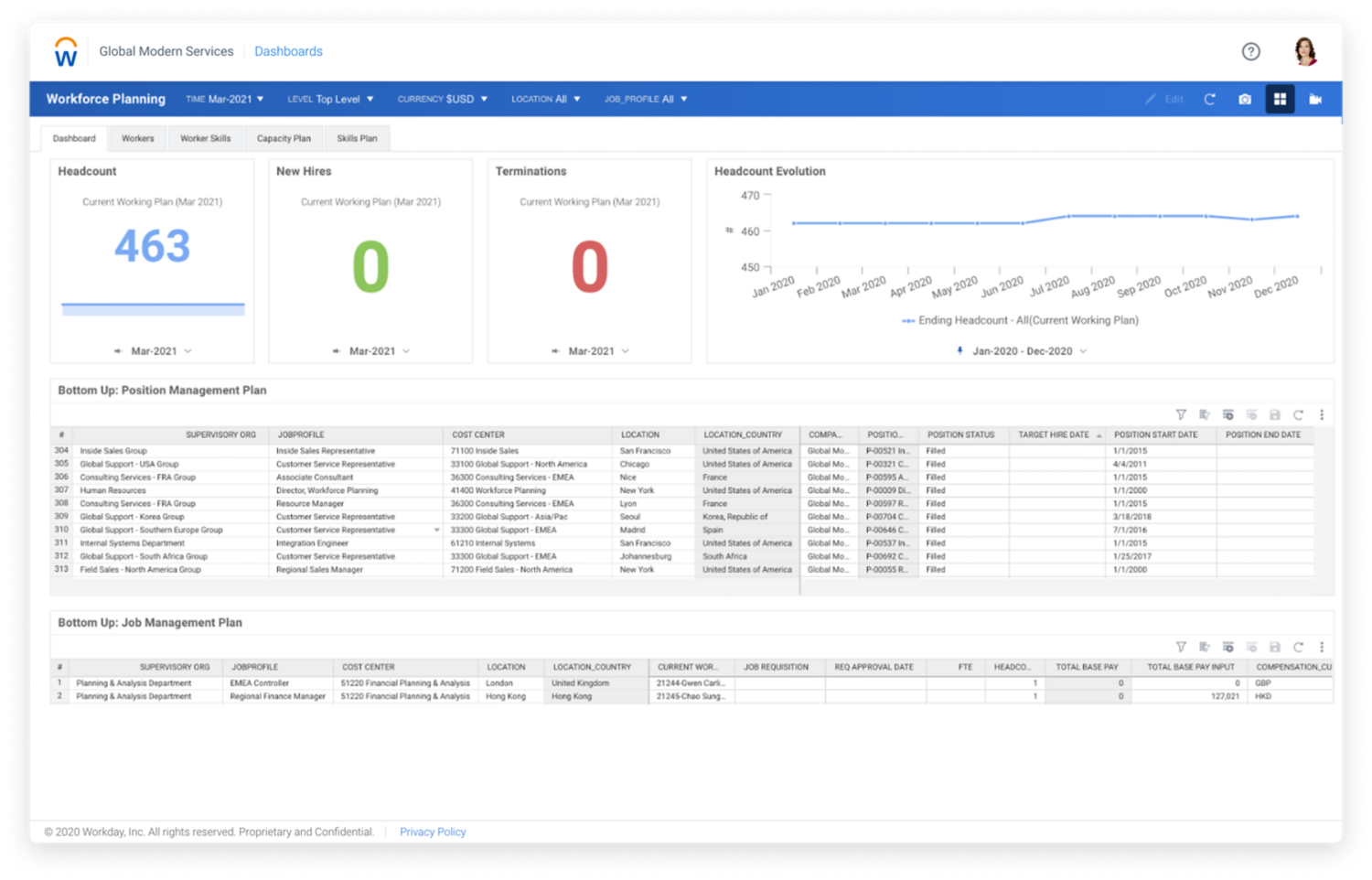 Workday Adaptive Planning Workforce Planning Dashboard showing headcount, new hires, terminations, trends, and bottom-up position and job management plans.