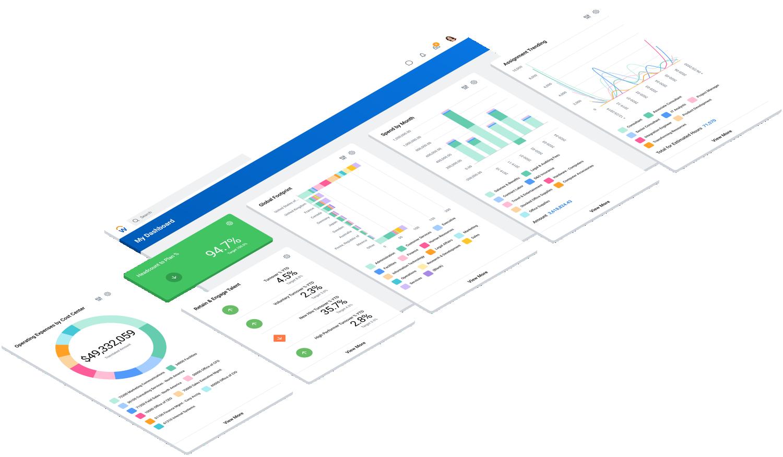 Dashboards voor operationele analyse van finance en HR.